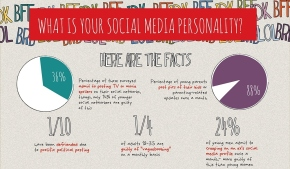 What Social Networking Personality Are You?